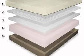solutions for cooling down my memory foam mattress apartment