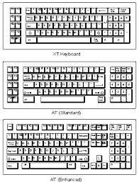 what is a computer keyboard webopedia definition