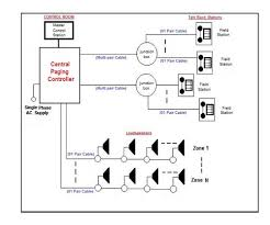 valcom paging horn wiring diagram 28 images valcom paging