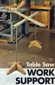 best 25 table saw fence ideas on pinterest table saw safety