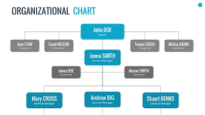 organizational chart organizational chart student government
