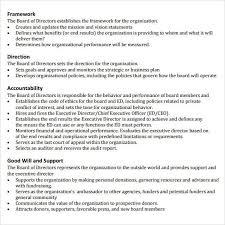 nonprofit board meeting agenda template board meeting agenda 11