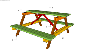 Picnic Table Plans Free Separate Benches by Picnic Table Designs Best Tables