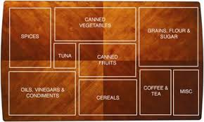 Organize Cabinets In The Kitchen by How To Organize Kitchen Cabinets