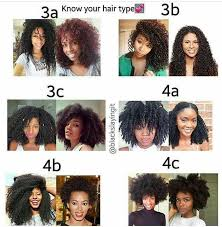 what is the best type of hair to use for a crochet weave best 25 4a hair type ideas on pinterest 4a hair tips black