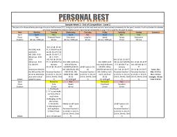 business plan templates employee training plan template free