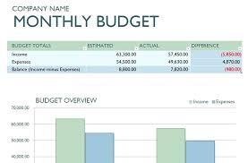 templates for business budgets sle business budget sle business budget documents in pdf