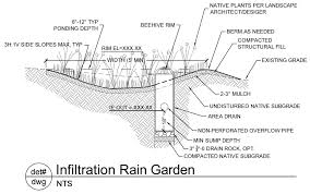 woodbrook native plant nursery rain garden design examples inspiration interior designs