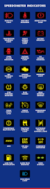 lexus warning lights dashboard understanding the warning signs on your car u0027s dashboard display