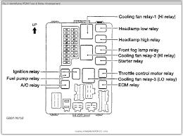 nissan sentra fuse box 2000 nissan maxima starter wiring diagram 2000 nissan maxima