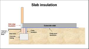 energy efficient homes why use a concrete slab