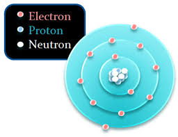Definition Of Valance Valence Shell Electron Pair Repulsion