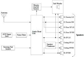 diagram audio distributor circuit and wiring diagram