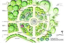 Cottage Garden Layout Garden Plans Elcorazon Club