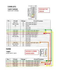 100 2006 holden caprice wiring diagram repair guides wiring