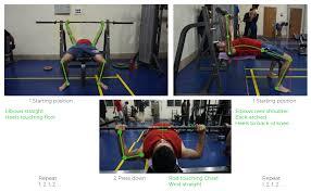 instructions for beginner gym goers u2013 instructional design is fun