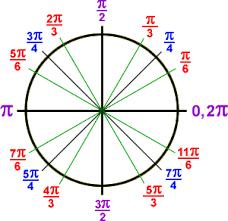 the unit circle coolmath com