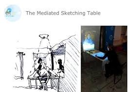 our mediated lab kth smart spaces architecture and interactive