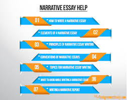 Dissertation proposal writing pepsiquincy com custom essay paper mba admission essays services kelloggcustom papers  format our custom essay writing service provide