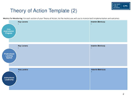 ppt theory of action template 1 powerpoint presentation id