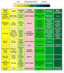 16 best low glycemic images on pinterest low gi foods health