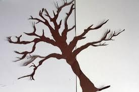 thumbprint tree u2013 factory direct craft blog
