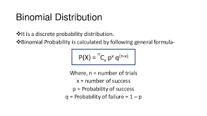 Binomial Probabilities Table Binomial And Poission Probablity Distribution