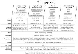 bible sermon outline on thanksgiving philippians commentaries u0026 sermons precept austin