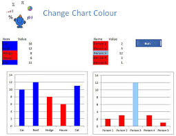change chart series colour u2014 excel dashboards vba and more