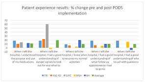 patient experience case study openlab the beryl institute