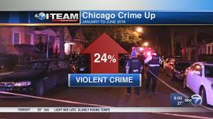 Chicago Police Crime Map by Wall To Wall Fbi Stats Show All Chicago Crime Up Abc7chicago Com