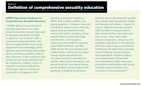 from paper to practice sexuality education policies and their