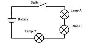 100 difference between wiring diagram and schematics