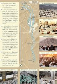 How Many Kilometers Are In A Light Year Saudi Arabia Hajj Umrah Pilgrimage Chapter 4 2018 Yellow Book