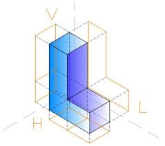 seeing all sides orthographic drawing activity