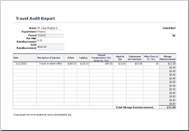 Travel Spreadsheet Excel Templates Business Travel Audit Report For Excel Excel Templates