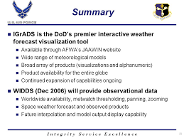 visualization of the week forecasting interactive forecast visualization tools for the u s armed forces