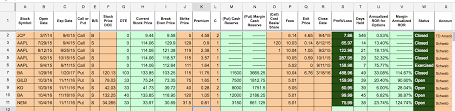 Options Trading Journal Spreadsheet by Options Tracker Spreadsheet Two Investing