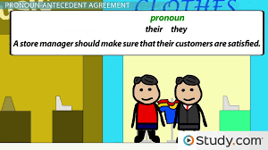identifying errors of singular and plural pronouns video