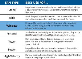 rite aid home design tower fan amazon com holmes dual blade twin window fan white electric