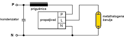 metal halide l circuit diagram metal halide l tubular 1000w e40 hpi t 220v climolux