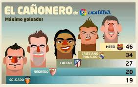 la liga table 2016 17 top scorer spanish league top scorers this season cinemark movies 14 cedar