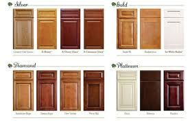 kitchen cabinets alpha stone
