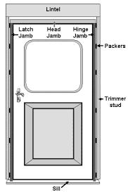Parts Of An Exterior Door Exterior Doors In Kit Homes