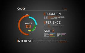 free format for job resume popular critical essay writing website