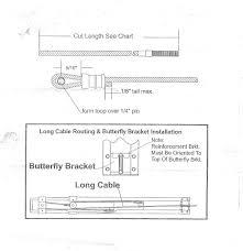 jayco swan wiring diagram wiring diagram simonand