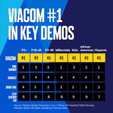 mediapost siege social data and measurement viacom corporate