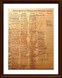 carrier genealogy