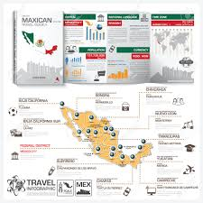 Mexico States Map by United Mexican States Travel Guide Book Business Infographic