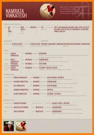 7 biodata template for marriage references format